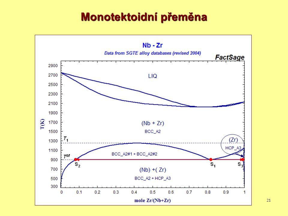 21 Monotektoidní přeměna
