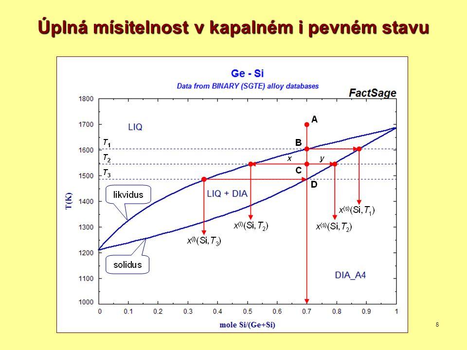 9 Úplná mísitelnost v kapalném i pevném stavu - společné minimum