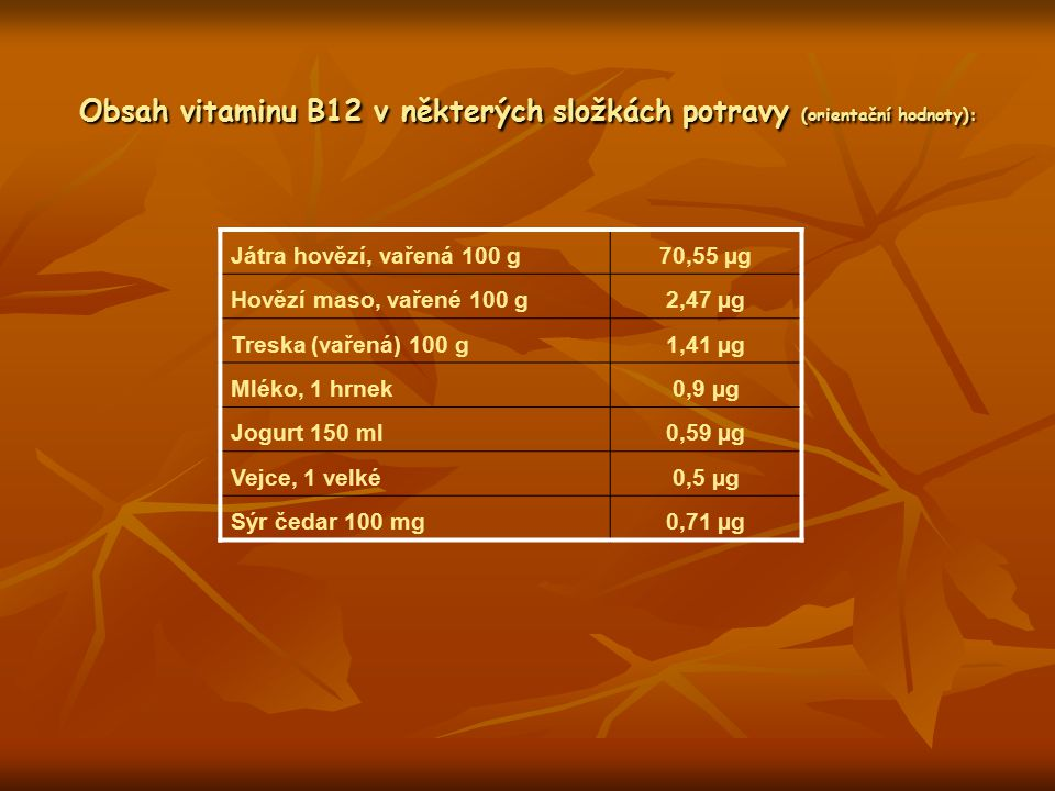 Obsah vitaminu B12 v některých složkách potravy (orientační hodnoty): Játra hovězí, vařená 100 g70,55 µg Hovězí maso, vařené 100 g2,47 µg Treska (vaře