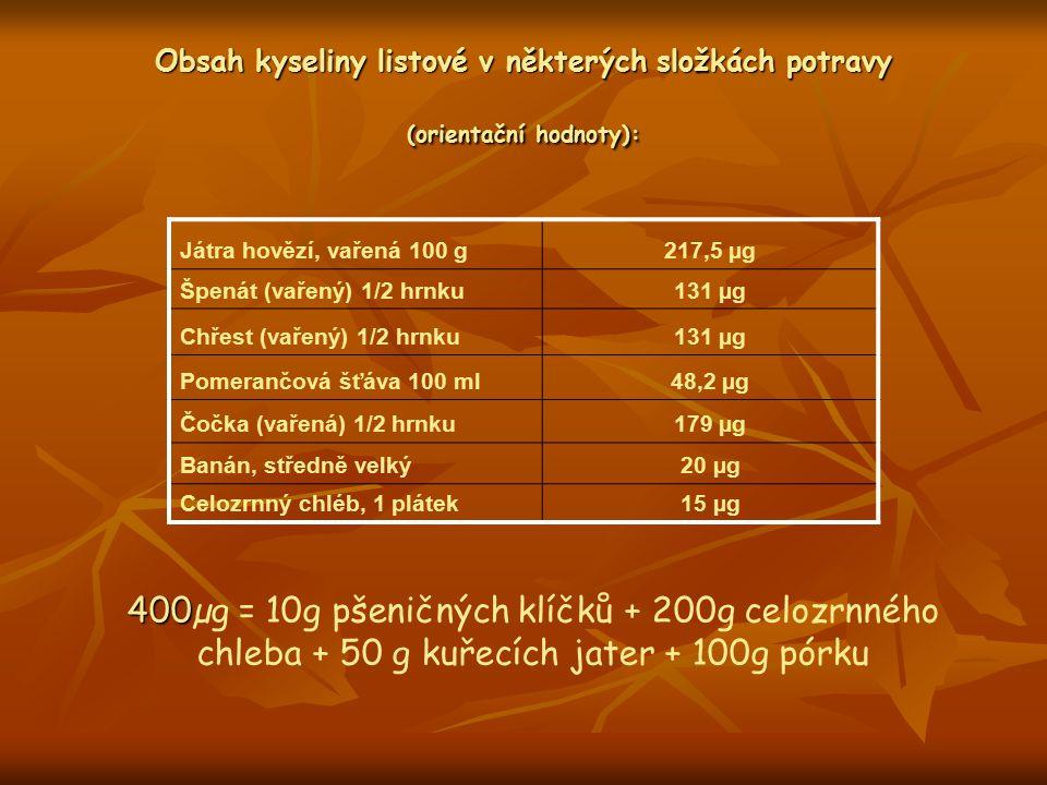 Obsah kyseliny listové v některých složkách potravy (orientační hodnoty): Játra hovězí, vařená 100 g217,5 µg Špenát (vařený) 1/2 hrnku131 µg Chřest (v