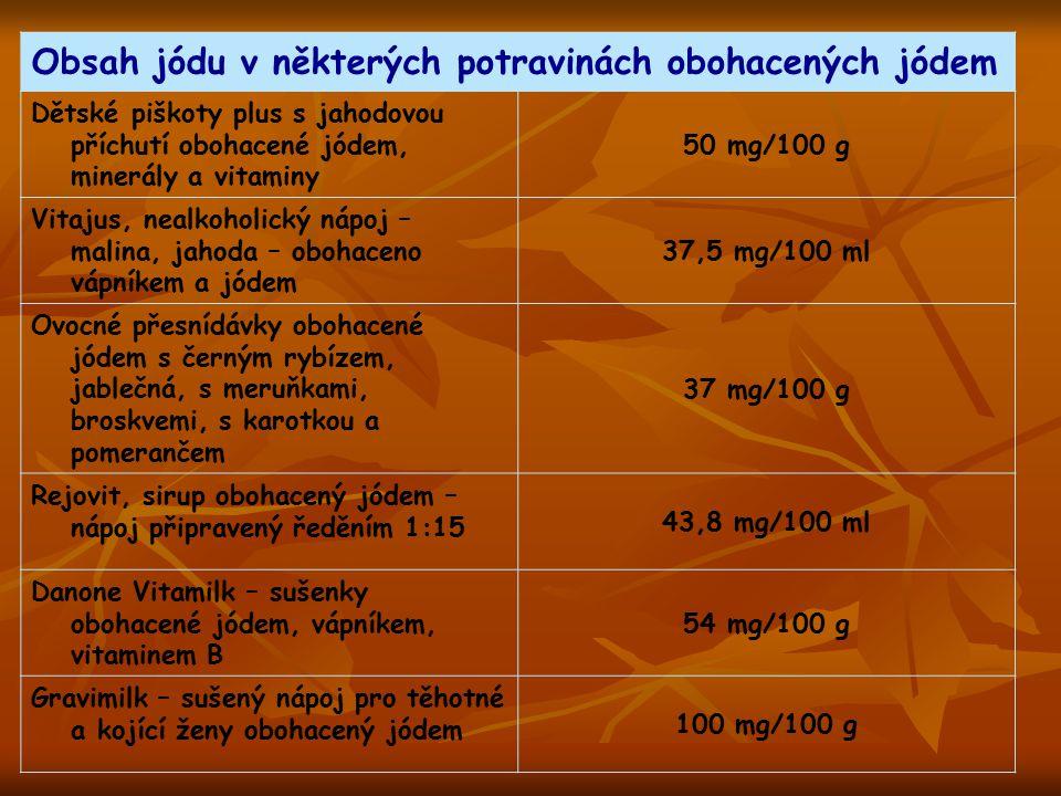 Obsah jódu v některých potravinách obohacených jódem Dětské piškoty plus s jahodovou příchutí obohacené jódem, minerály a vitaminy 50 mg/100 g Vitajus