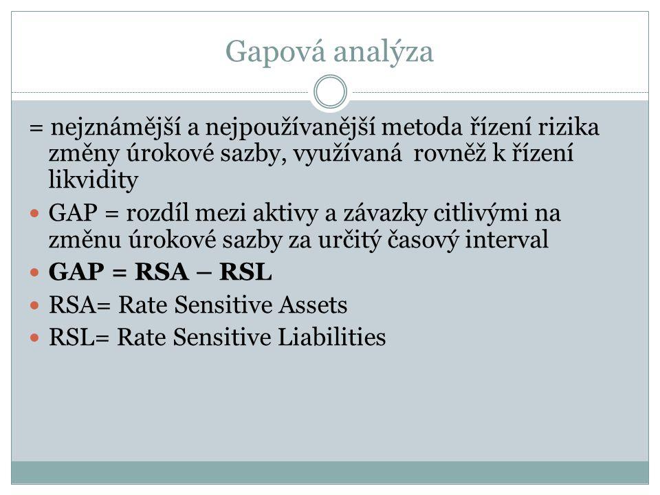 = nejznámější a nejpoužívanější metoda řízení rizika změny úrokové sazby, využívaná rovněž k řízení likvidity GAP = rozdíl mezi aktivy a závazky citlivými na změnu úrokové sazby za určitý časový interval GAP = RSA – RSL RSA= Rate Sensitive Assets RSL= Rate Sensitive Liabilities Gapová analýza