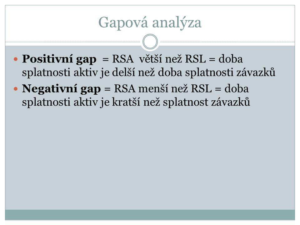 Positivní gap = RSA větší než RSL = doba splatnosti aktiv je delší než doba splatnosti závazků Negativní gap = RSA menší než RSL = doba splatnosti aktiv je kratší než splatnost závazků