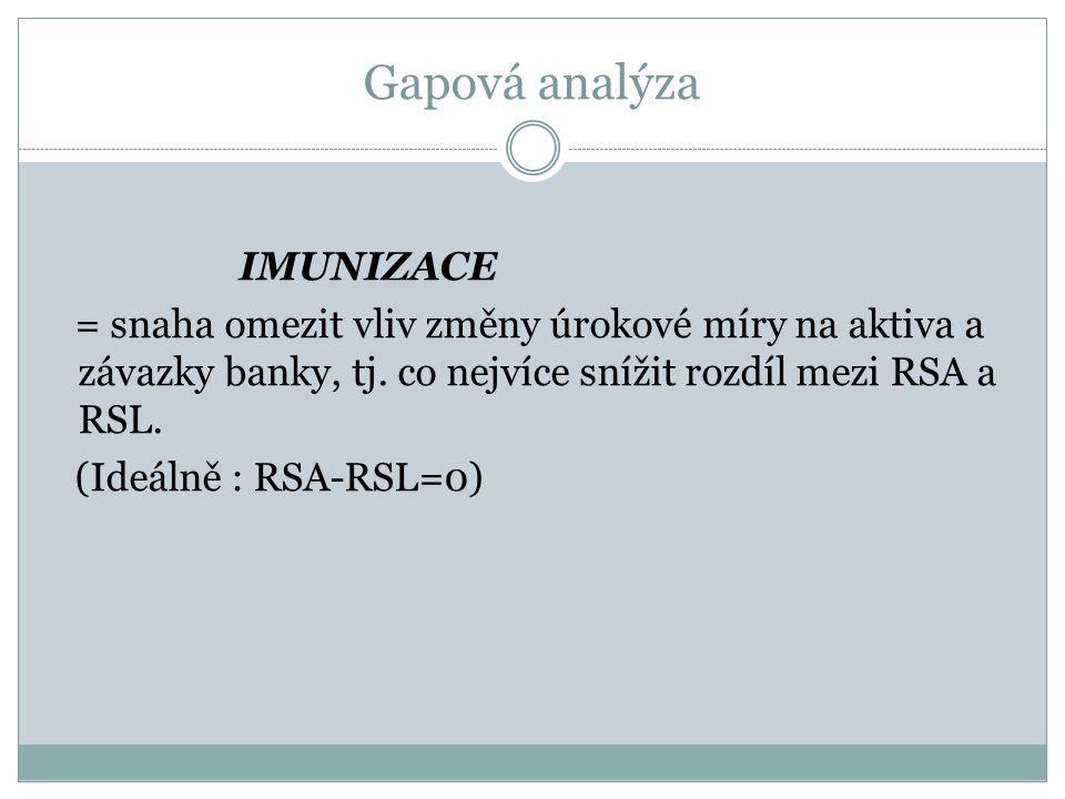 Gapová analýza IMUNIZACE = snaha omezit vliv změny úrokové míry na aktiva a závazky banky, tj. co nejvíce snížit rozdíl mezi RSA a RSL. (Ideálně : RSA