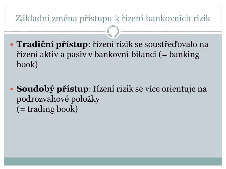 Základní změna přístupu k řízení bankovních rizik Tradiční přístup: řízení rizik se soustřeďovalo na řízení aktiv a pasiv v bankovní bilanci (= banking book) Soudobý přístup: řízení rizik se více orientuje na podrozvahové položky (= trading book)
