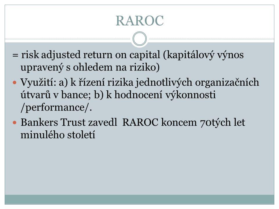 RAROC = risk adjusted return on capital (kapitálový výnos upravený s ohledem na riziko) Využití: a) k řízení rizika jednotlivých organizačních útvarů v bance; b) k hodnocení výkonnosti /performance/.