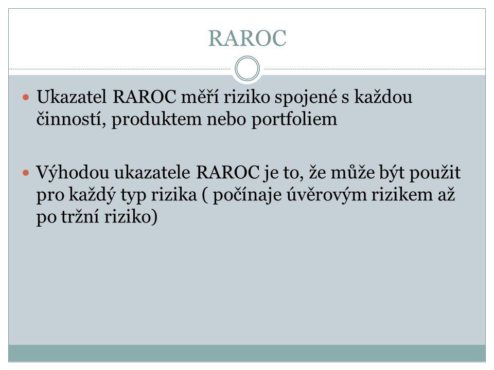 RAROC Ukazatel RAROC měří riziko spojené s každou činností, produktem nebo portfoliem Výhodou ukazatele RAROC je to, že může být použit pro každý typ rizika ( počínaje úvěrovým rizikem až po tržní riziko)