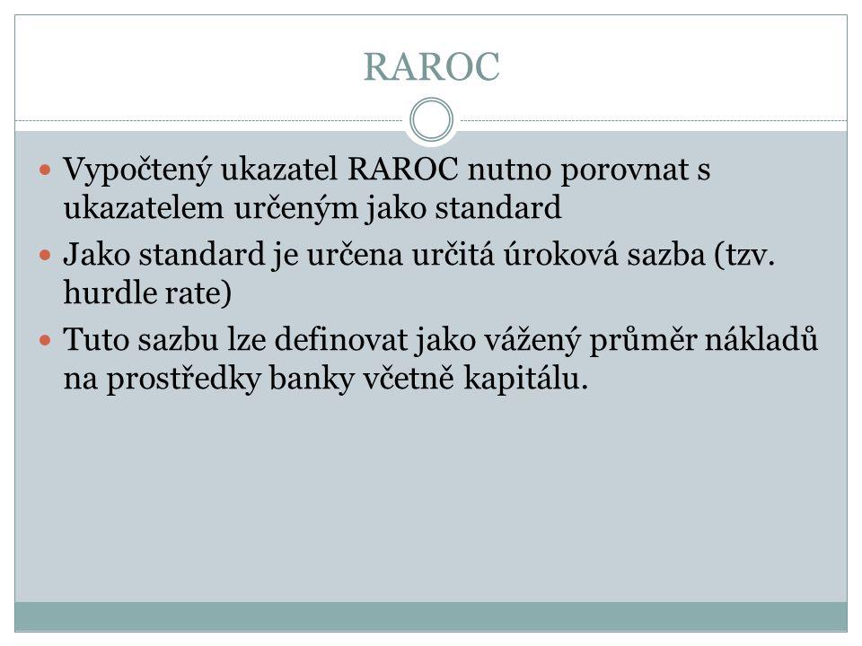 RAROC Vypočtený ukazatel RAROC nutno porovnat s ukazatelem určeným jako standard Jako standard je určena určitá úroková sazba (tzv. hurdle rate) Tuto