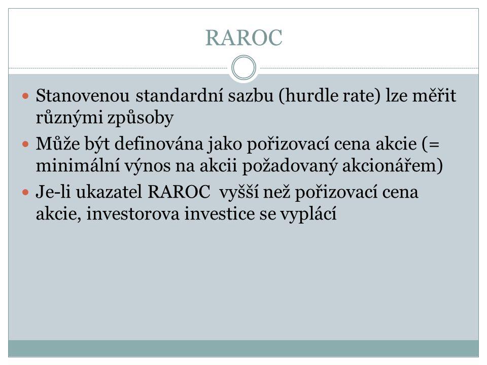 RAROC Stanovenou standardní sazbu (hurdle rate) lze měřit různými způsoby Může být definována jako pořizovací cena akcie (= minimální výnos na akcii požadovaný akcionářem) Je-li ukazatel RAROC vyšší než pořizovací cena akcie, investorova investice se vyplácí