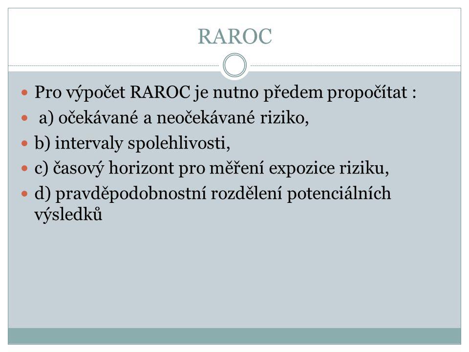 RAROC Pro výpočet RAROC je nutno předem propočítat : a) očekávané a neočekávané riziko, b) intervaly spolehlivosti, c) časový horizont pro měření expozice riziku, d) pravděpodobnostní rozdělení potenciálních výsledků