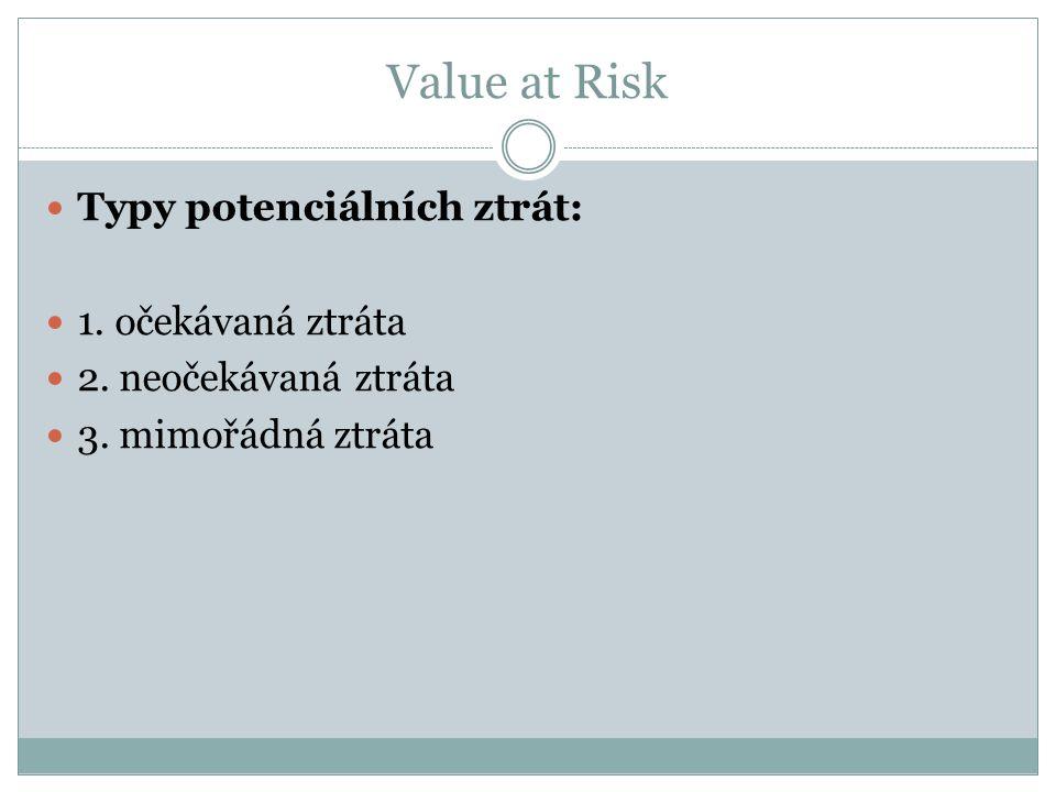 Value at Risk Typy potenciálních ztrát: 1. očekávaná ztráta 2. neočekávaná ztráta 3. mimořádná ztráta