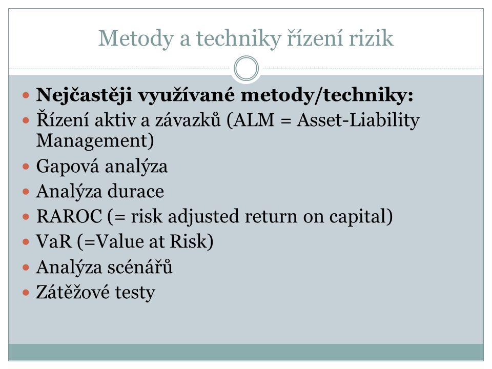 Metody a techniky řízení rizik Nejčastěji využívané metody/techniky: Řízení aktiv a závazků (ALM = Asset-Liability Management) Gapová analýza Analýza durace RAROC (= risk adjusted return on capital) VaR (=Value at Risk) Analýza scénářů Zátěžové testy