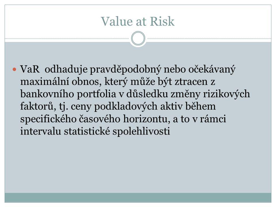 Value at Risk VaR odhaduje pravděpodobný nebo očekávaný maximální obnos, který může být ztracen z bankovního portfolia v důsledku změny rizikových fak