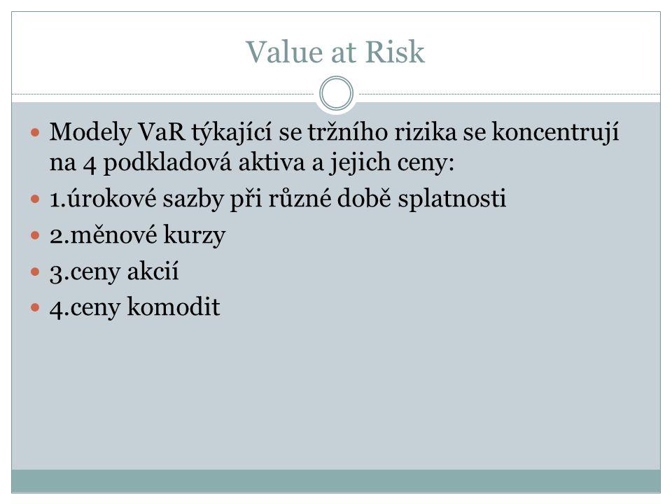 Value at Risk Modely VaR týkající se tržního rizika se koncentrují na 4 podkladová aktiva a jejich ceny: 1.úrokové sazby při různé době splatnosti 2.měnové kurzy 3.ceny akcií 4.ceny komodit