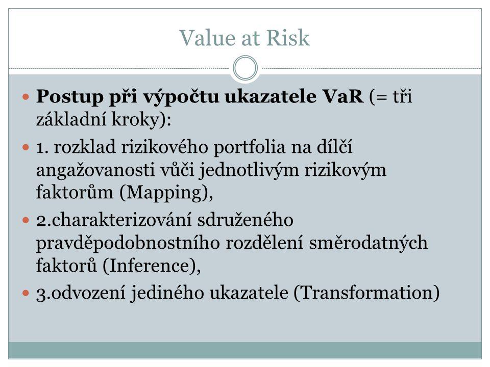 Value at Risk Postup při výpočtu ukazatele VaR (= tři základní kroky): 1. rozklad rizikového portfolia na dílčí angažovanosti vůči jednotlivým rizikov
