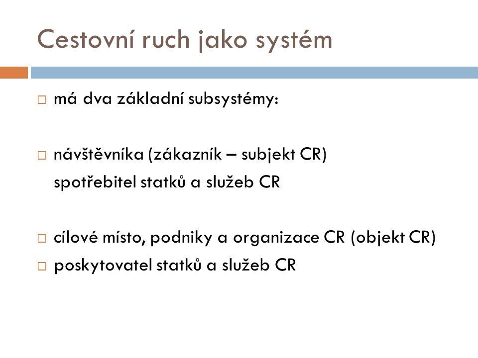 Cestovní ruch jako systém  má dva základní subsystémy:  návštěvníka (zákazník – subjekt CR) spotřebitel statků a služeb CR  cílové místo, podniky a
