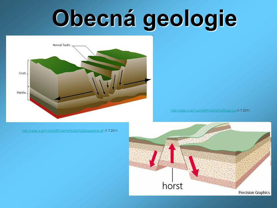 Obecná geologie http://rade.ic.cz/1rocnik/EP/obr/hp%20pr%20propadlina.gifhttp://rade.ic.cz/1rocnik/EP/obr/hp%20pr%20propadlina.gif /1.7.2011 http://ra