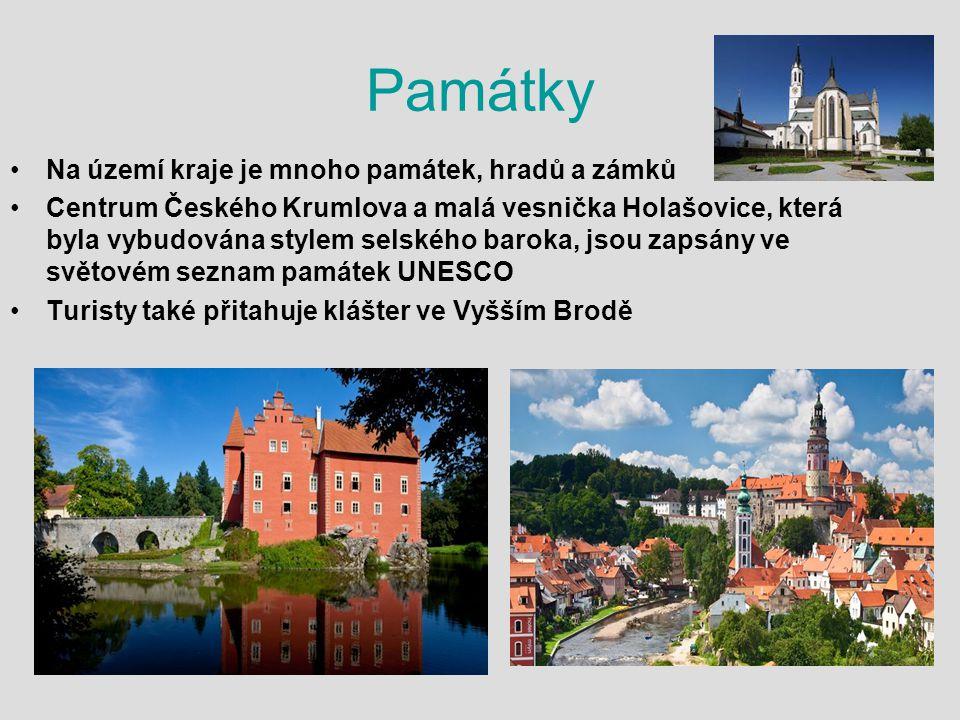 Památky Na území kraje je mnoho památek, hradů a zámků Centrum Českého Krumlova a malá vesnička Holašovice, která byla vybudována stylem selského baro