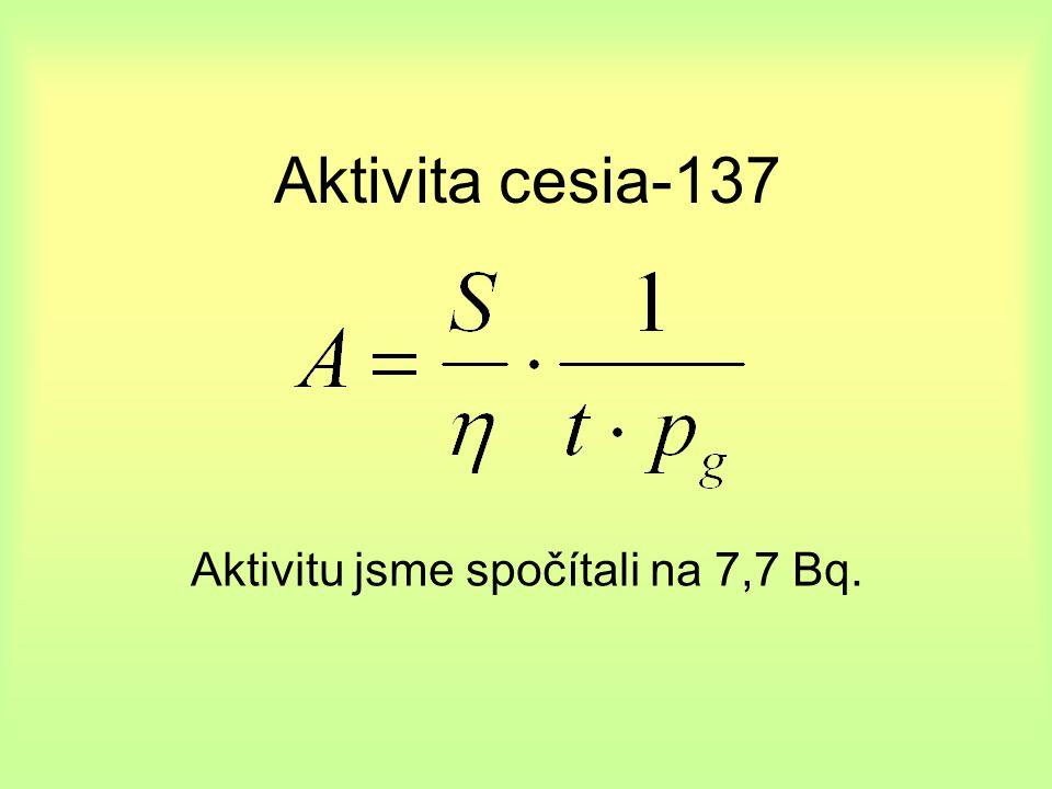 Aktivita cesia-137 Aktivitu jsme spočítali na 7,7 Bq.