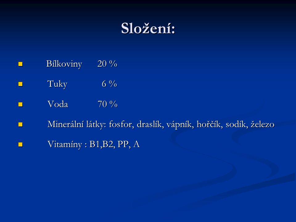Složení: Bílkoviny 20 % Bílkoviny 20 % Tuky 6 % Tuky 6 % Voda 70 % Voda 70 % Minerální látky: fosfor, draslík, vápník, hořčík, sodík, železo Minerální