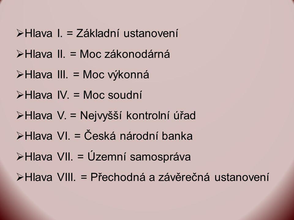Celkový vývoj Ústavy ČR Obr. 1