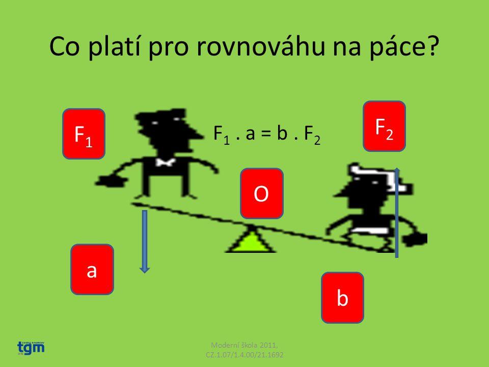 Co platí pro rovnováhu na páce? F 1. a = b. F 2 Moderní škola 2011, CZ.1.07/1.4.00/21.1692 F1F1 a F2F2 b O