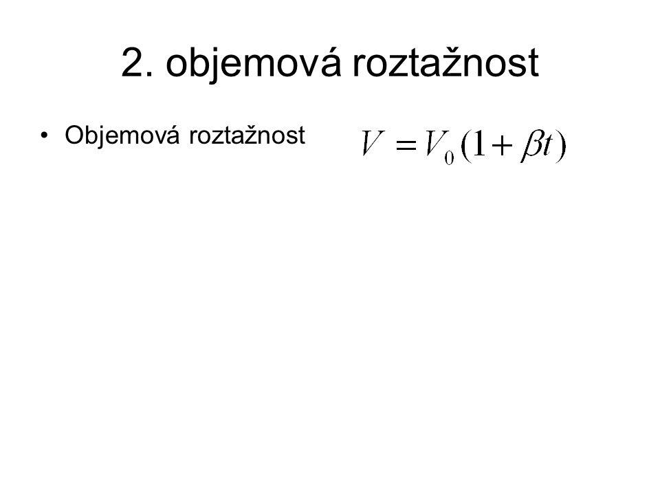 2. objemová roztažnost Objemová roztažnost