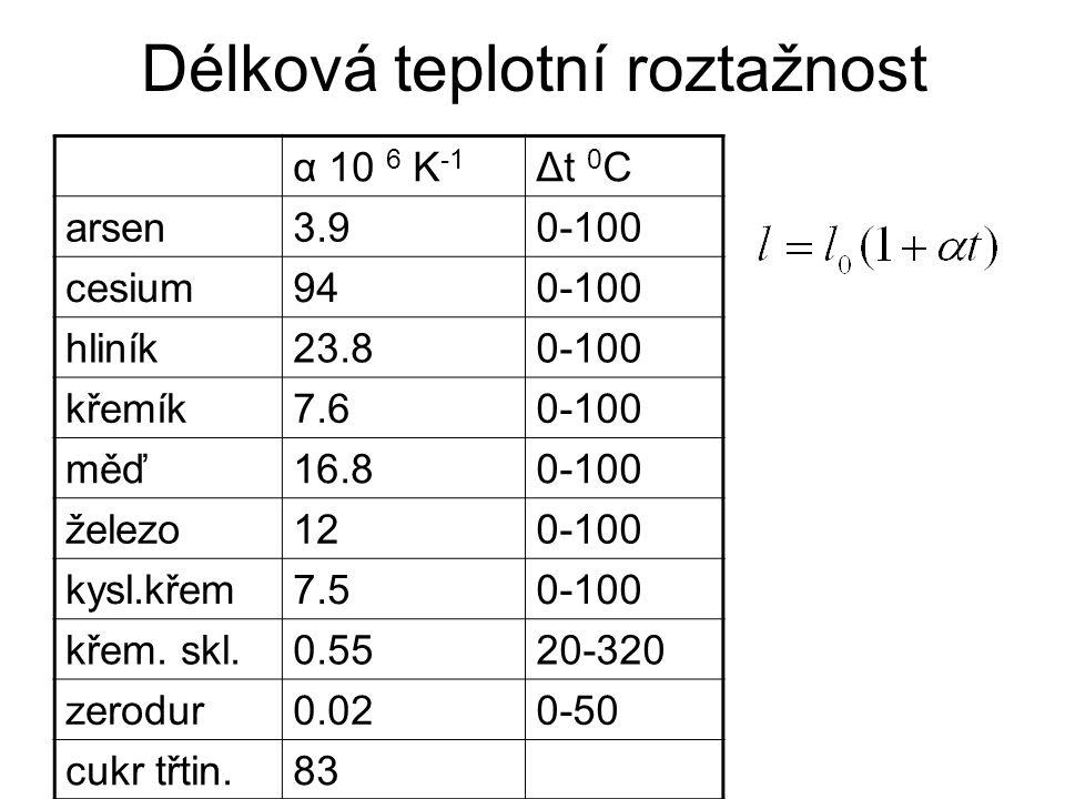 Délková teplotní roztažnost α 10 6 K -1 Δt 0 C arsen3.90-100 cesium940-100 hliník23.80-100 křemík7.60-100 měď16.80-100 železo120-100 kysl.křem7.50-100 křem.