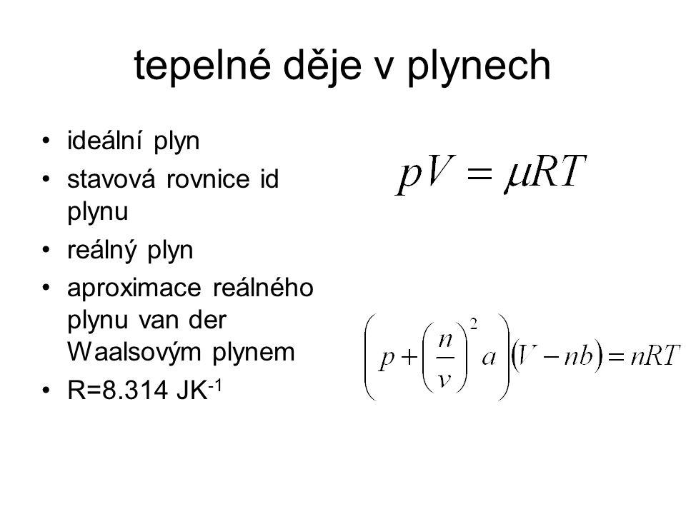 tepelné děje v plynech ideální plyn stavová rovnice id plynu reálný plyn aproximace reálného plynu van der Waalsovým plynem R=8.314 JK -1