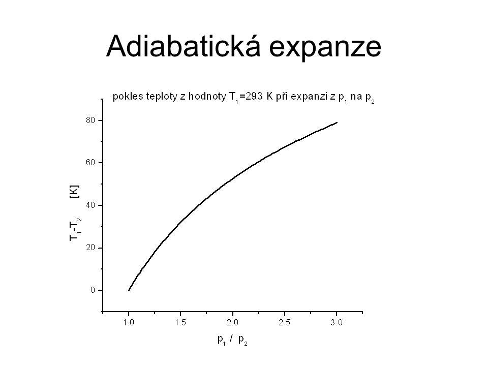 Adiabatická expanze