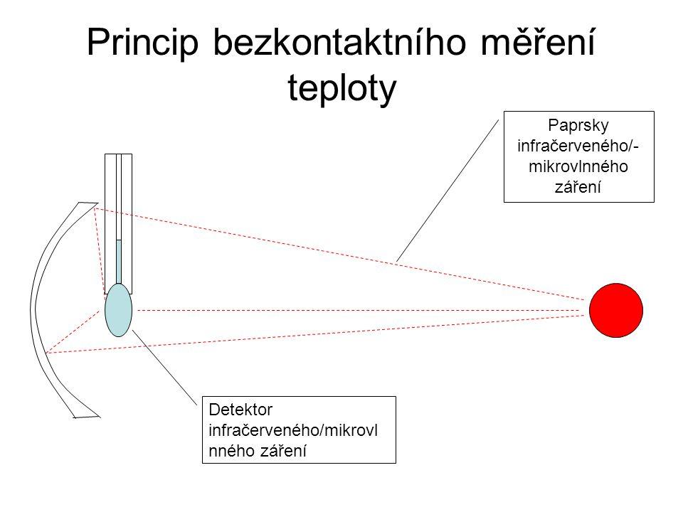 Princip bezkontaktního měření teploty Detektor infračerveného/mikrovl nného záření Paprsky infračerveného/- mikrovlnného záření