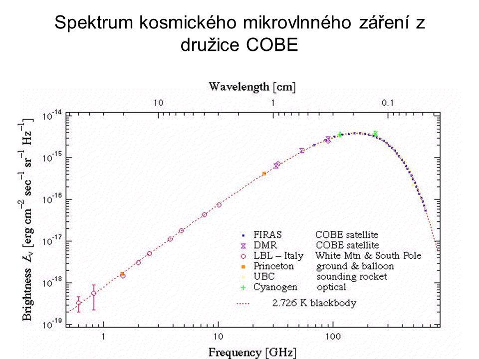 Spektrum kosmického mikrovlnného záření z družice COBE