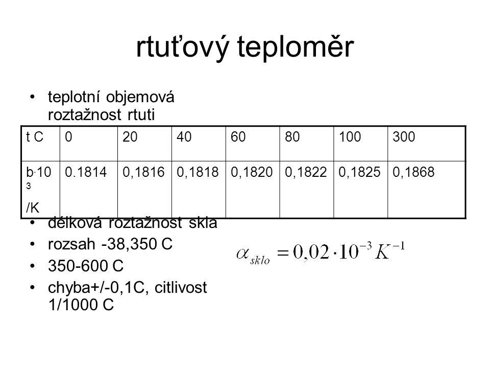 rtuťový teploměr teplotní objemová roztažnost rtuti délková roztažnost skla rozsah -38,350 C 350-600 C chyba+/-0,1C, citlivost 1/1000 C t C020406080100300 b.