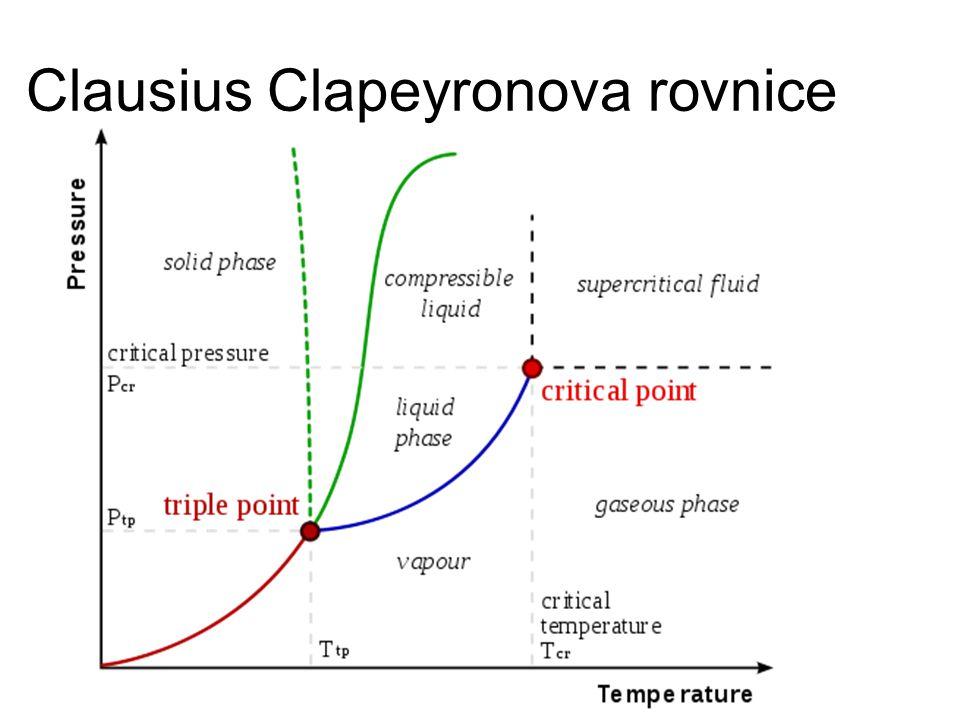 Clausius Clapeyronova rovnice