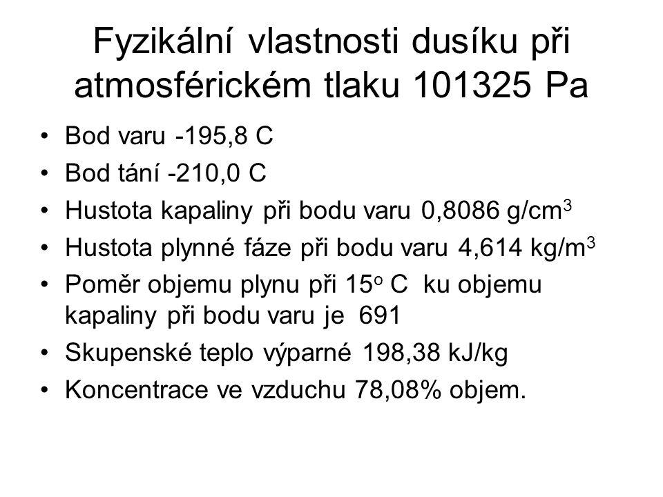 Fyzikální vlastnosti dusíku při atmosférickém tlaku 101325 Pa Bod varu -195,8 C Bod tání -210,0 C Hustota kapaliny při bodu varu 0,8086 g/cm 3 Hustota plynné fáze při bodu varu 4,614 kg/m 3 Poměr objemu plynu při 15 o C ku objemu kapaliny při bodu varu je 691 Skupenské teplo výparné 198,38 kJ/kg Koncentrace ve vzduchu 78,08% objem.