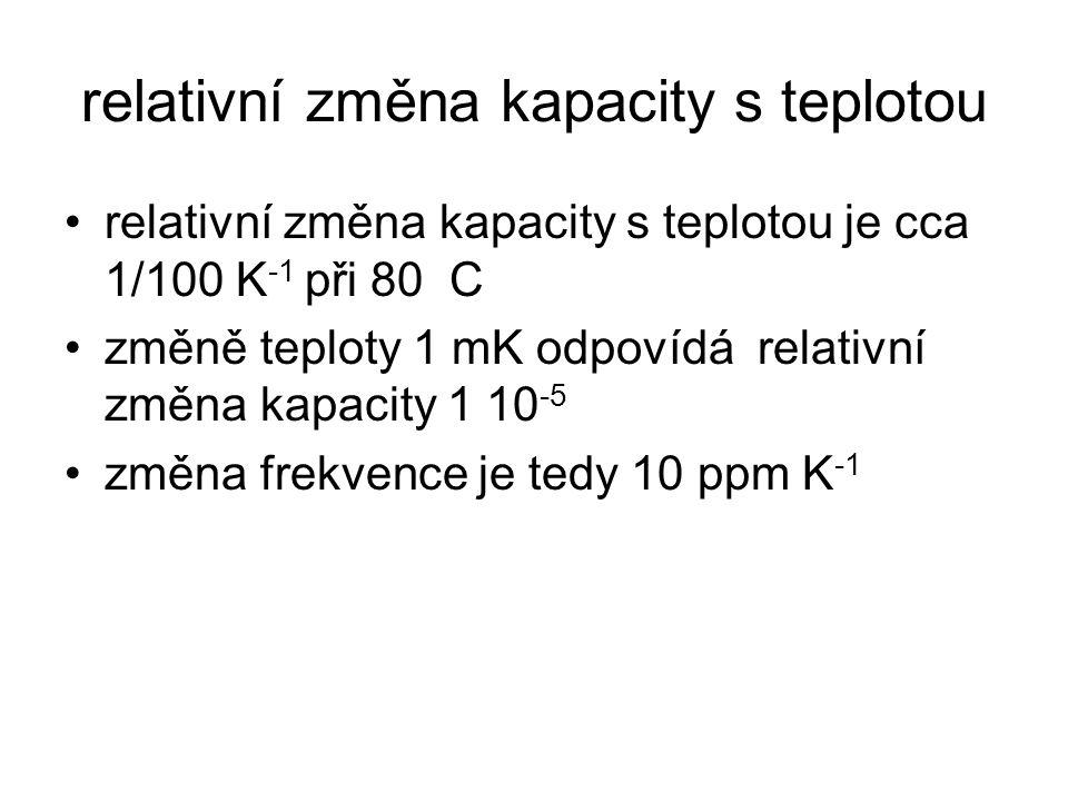 relativní změna kapacity s teplotou relativní změna kapacity s teplotou je cca 1/100 K -1 při 80 C změně teploty 1 mK odpovídá relativní změna kapacity 1 10 -5 změna frekvence je tedy 10 ppm K -1