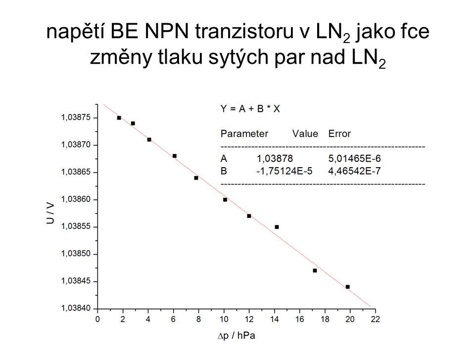 napětí BE NPN tranzistoru v LN 2 jako fce změny tlaku sytých par nad LN 2