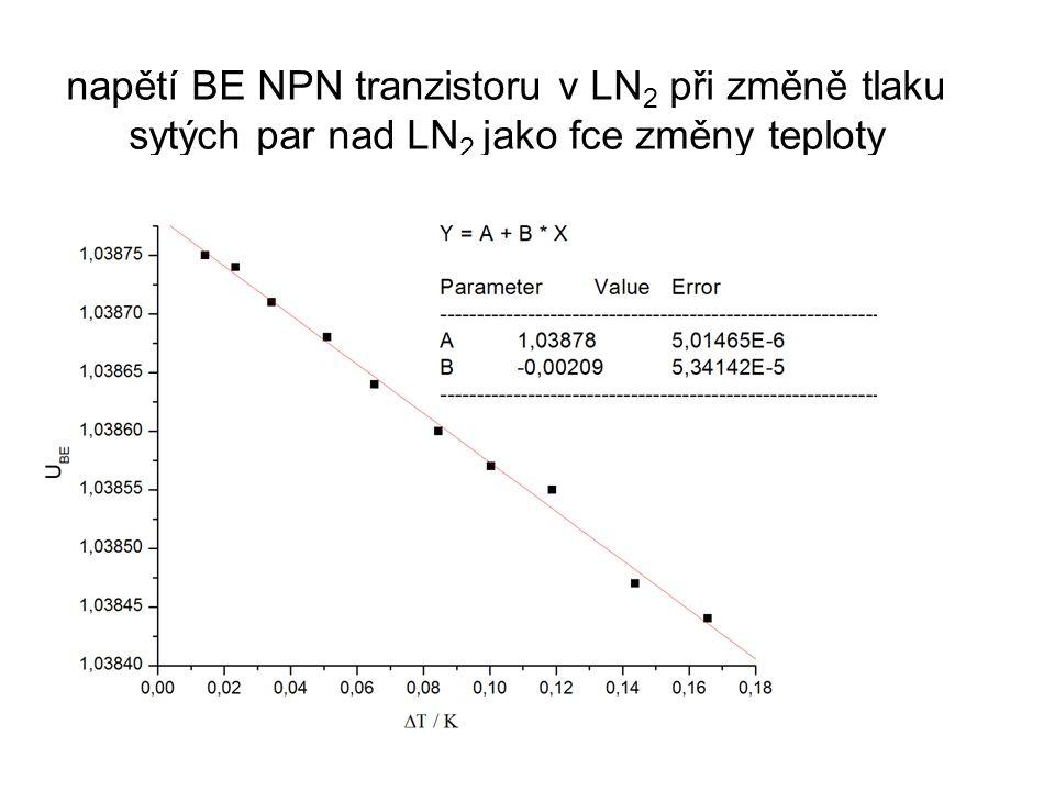 napětí BE NPN tranzistoru v LN 2 při změně tlaku sytých par nad LN 2 jako fce změny teploty