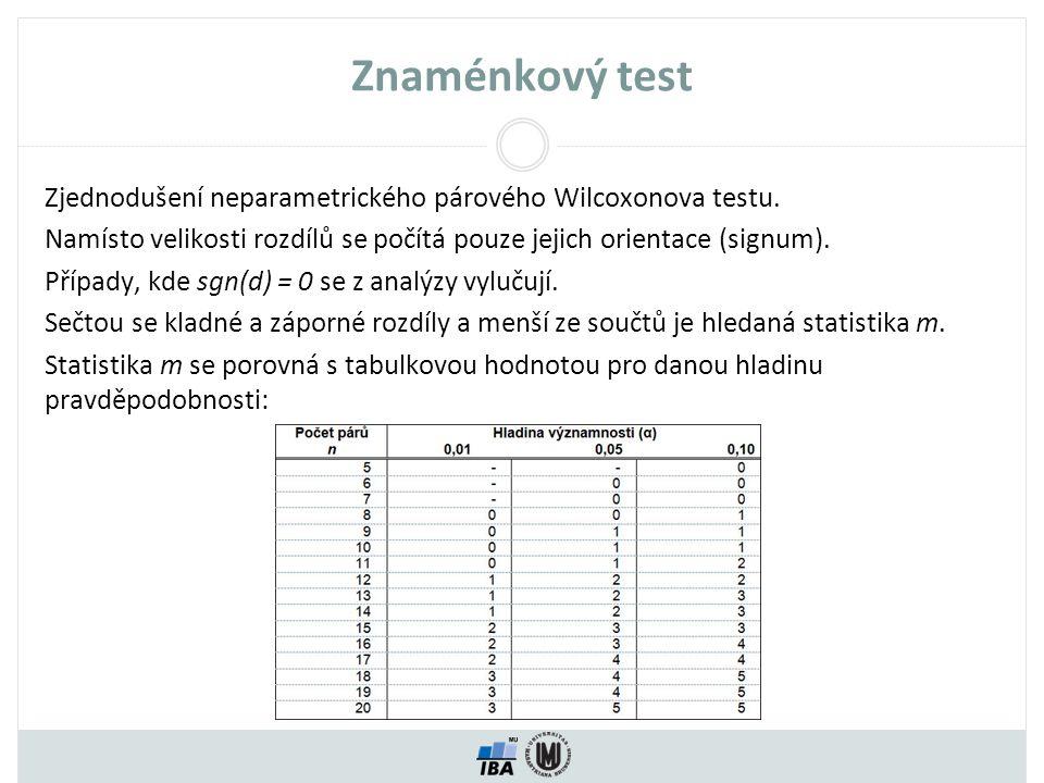 Znaménkový test Zjednodušení neparametrického párového Wilcoxonova testu. Namísto velikosti rozdílů se počítá pouze jejich orientace (signum). Případy