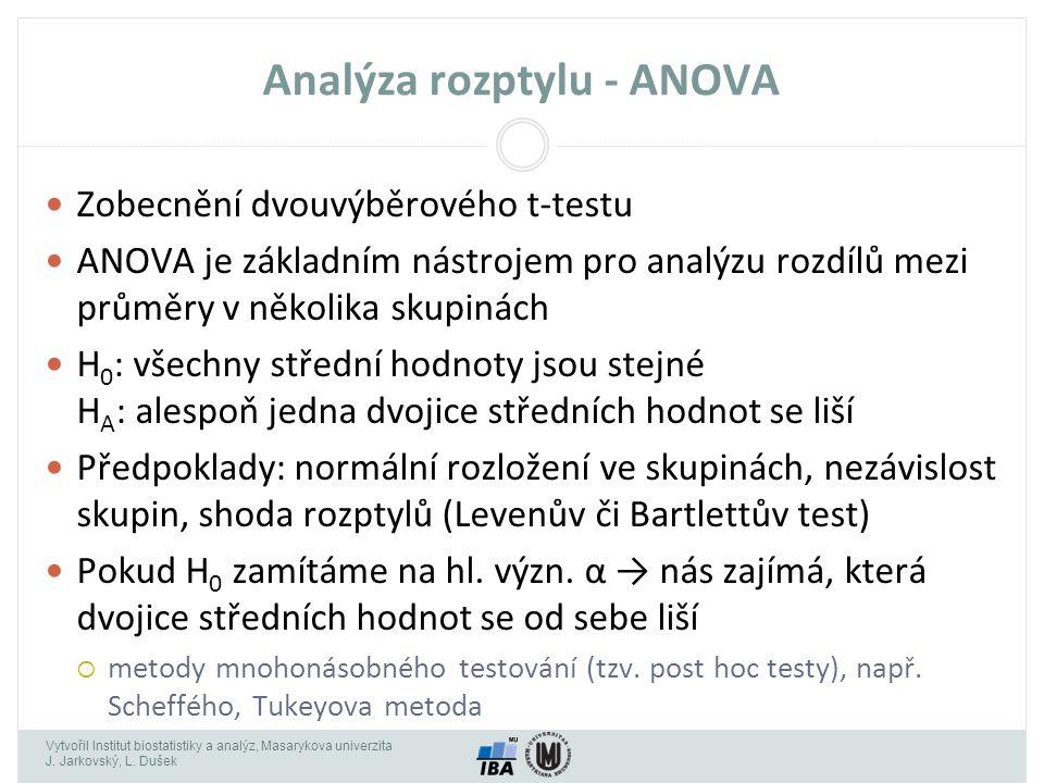 Vytvořil Institut biostatistiky a analýz, Masarykova univerzita J. Jarkovský, L. Dušek Analýza rozptylu - ANOVA Zobecnění dvouvýběrového t-testu ANOVA