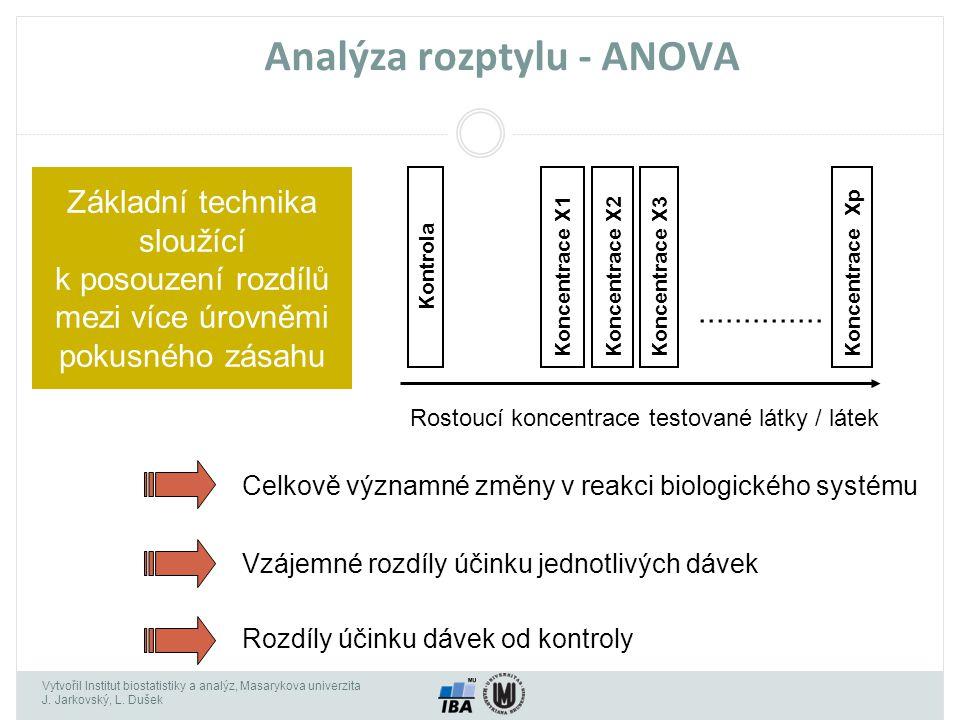 Vytvořil Institut biostatistiky a analýz, Masarykova univerzita J. Jarkovský, L. Dušek Analýza rozptylu - ANOVA Základní technika sloužící k posouzení