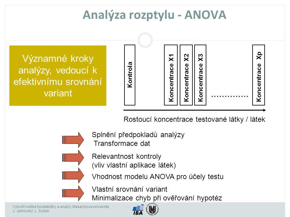 Vytvořil Institut biostatistiky a analýz, Masarykova univerzita J. Jarkovský, L. Dušek Analýza rozptylu - ANOVA Významné kroky analýzy, vedoucí k efek