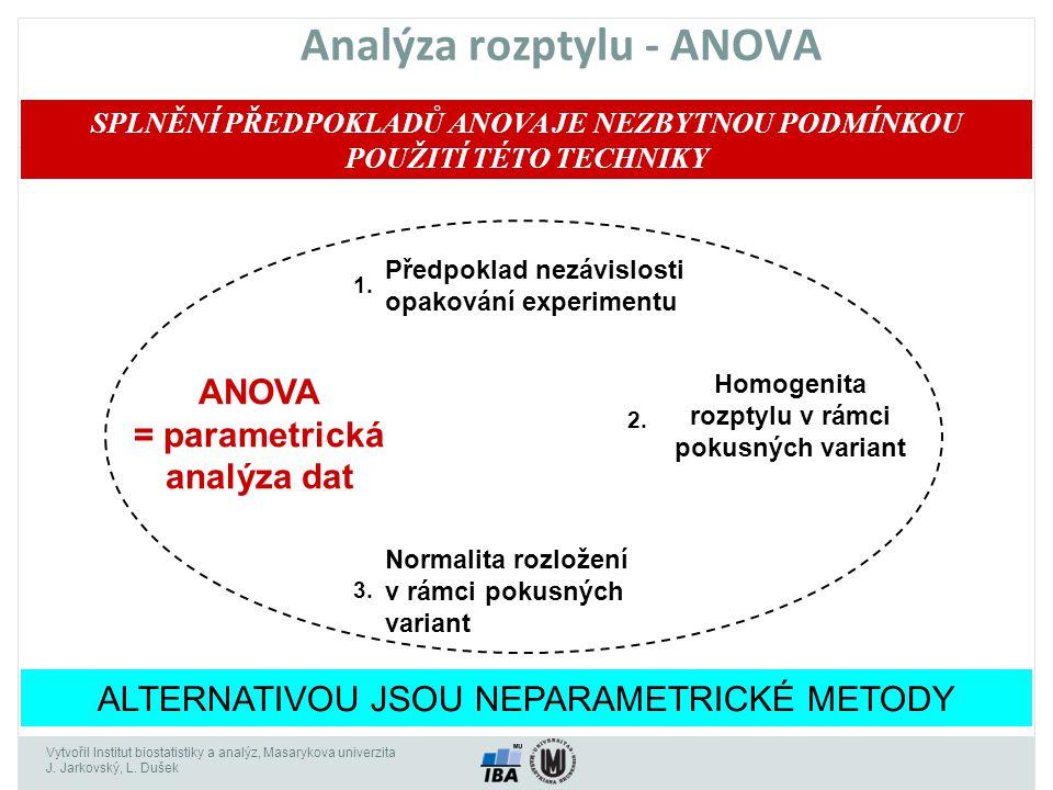 Vytvořil Institut biostatistiky a analýz, Masarykova univerzita J. Jarkovský, L. Dušek Analýza rozptylu - ANOVA ANOVA = parametrická analýza dat Předp