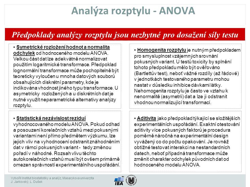 Vytvořil Institut biostatistiky a analýz, Masarykova univerzita J. Jarkovský, L. Dušek Analýza rozptylu - ANOVA Předpoklady analýzy rozptylu jsou nezb