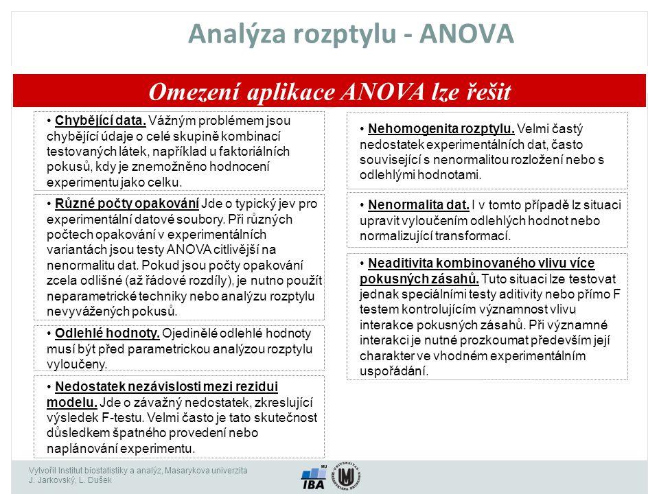 Vytvořil Institut biostatistiky a analýz, Masarykova univerzita J. Jarkovský, L. Dušek Analýza rozptylu - ANOVA Omezení aplikace ANOVA lze řešit Chybě