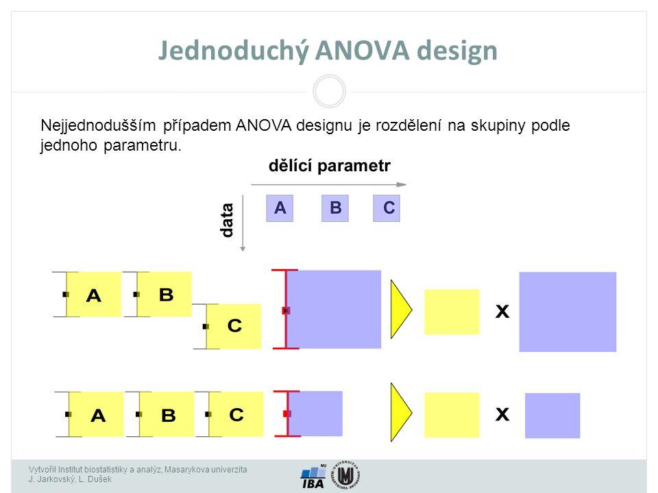 Vytvořil Institut biostatistiky a analýz, Masarykova univerzita J. Jarkovský, L. Dušek Jednoduchý ANOVA design Nejjednodušším případem ANOVA designu j