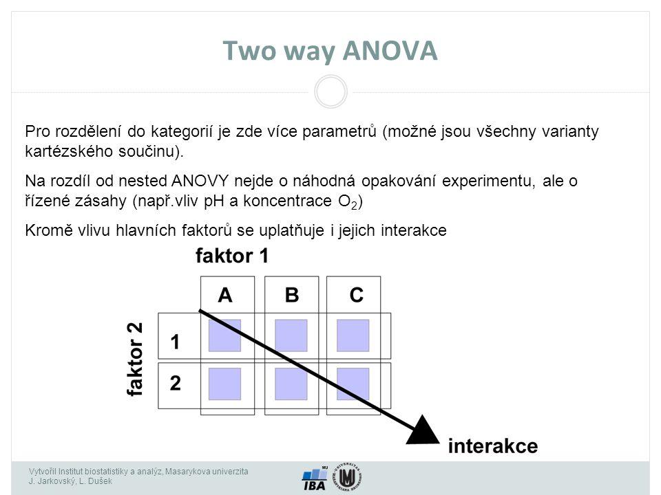 Vytvořil Institut biostatistiky a analýz, Masarykova univerzita J. Jarkovský, L. Dušek Two way ANOVA Pro rozdělení do kategorií je zde více parametrů