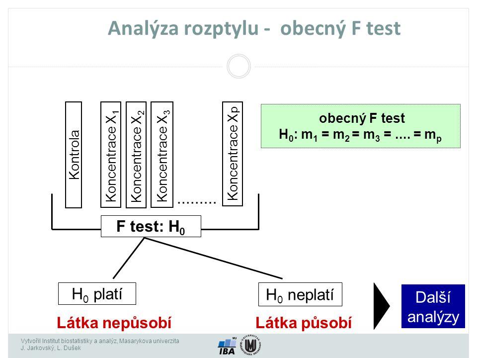 Vytvořil Institut biostatistiky a analýz, Masarykova univerzita J. Jarkovský, L. Dušek Analýza rozptylu - obecný F test obecný F test H 0 : m 1 = m 2