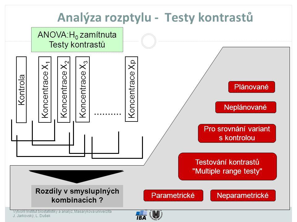 Vytvořil Institut biostatistiky a analýz, Masarykova univerzita J. Jarkovský, L. Dušek Analýza rozptylu - Testy kontrastů ANOVA:H 0 zamítnuta Testy ko