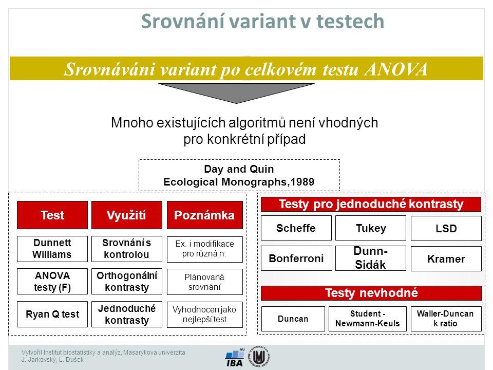 Vytvořil Institut biostatistiky a analýz, Masarykova univerzita J. Jarkovský, L. Dušek Srovnání variant v testech Srovnáváni variant po celkovém testu